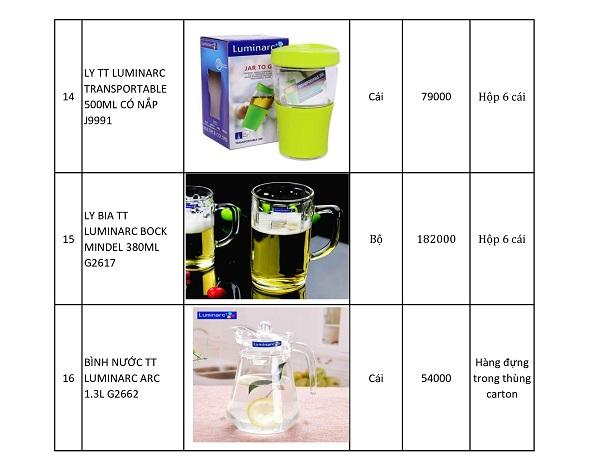 Nguồn hàng sỉ ly thủy tinh Luminarc giá rẻ tại tphcm | in logo theo yêu cầu